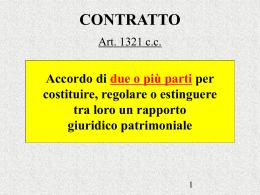 effetti del contratto - ITIS
