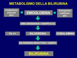 COLESTASI E ITTERO Obiettivi didattici