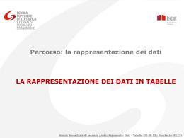 La rappresentazione dei dati in tabelle
