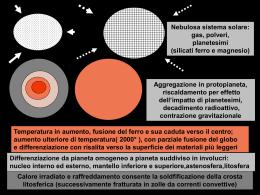 terra1a - Altervista