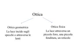 Ottica - ISIS Licei Pujati di Sacile