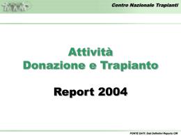 Report 2004