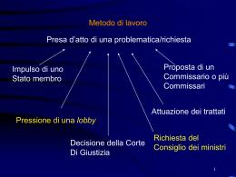 M12 Goccia In Ancore Cuneo ANCORAGGIO in Cemento Muratura Fissaggio Fix EVOLUTION M6