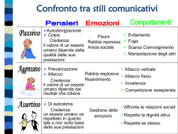 confronto stili comunicativi