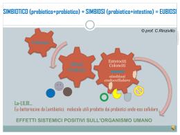 Diapositiva 1 - Scuola di Naturopatia