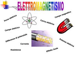 Elettromagnetismo appunti e dispense