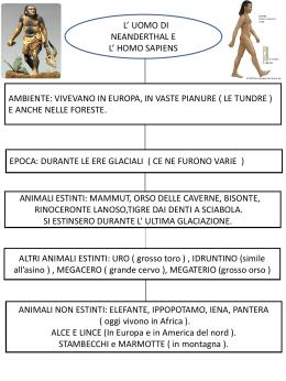 presentazione animali preistorici