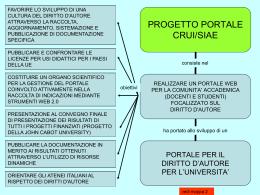Mappa concettuale - Portale sul Diritto d`Autore