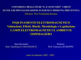 Un campo elettromagnetico