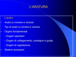 Aratro - Università degli Studi di Milano