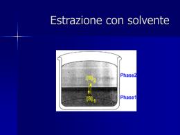 Rizzo_Cromatografia