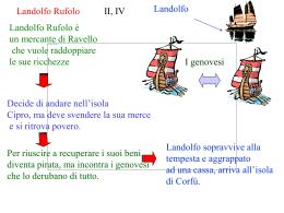 Landolfo Rufolo
