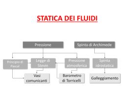 statica dei fluidi- pressione_97-2003