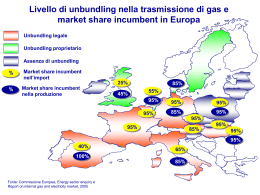 Unbundling e mkt share gas in Europa