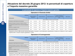 Matrice nuove percentuali Salva Italia