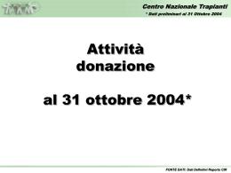 dati preliminari al 31 ottobre 2004