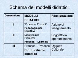 2 Modelli didattici - Istituto Comprensivo Cabras