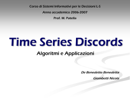 Time Series Discords