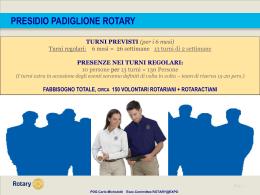Carlo Michelotti – Expo 2015, la partecipazione del Rotary – parte 4