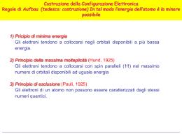 configurazione elettronica atomi