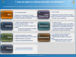 Windows 7 Presentation Template - Center