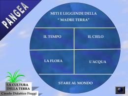 Pangea - La Teca Didattica