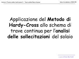 Applicazione del Metodo di Hardy-Cross