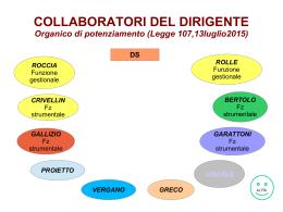 Visualizza la mappa cliccabile dei collaboratori del