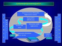 QUALITA` - Accademia di qualitologia