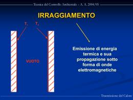 Irraggiamento - Enea Carbone