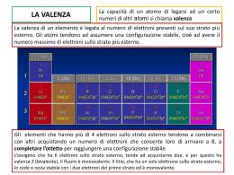 legami chimici - Prof. PORFIDO Francesco