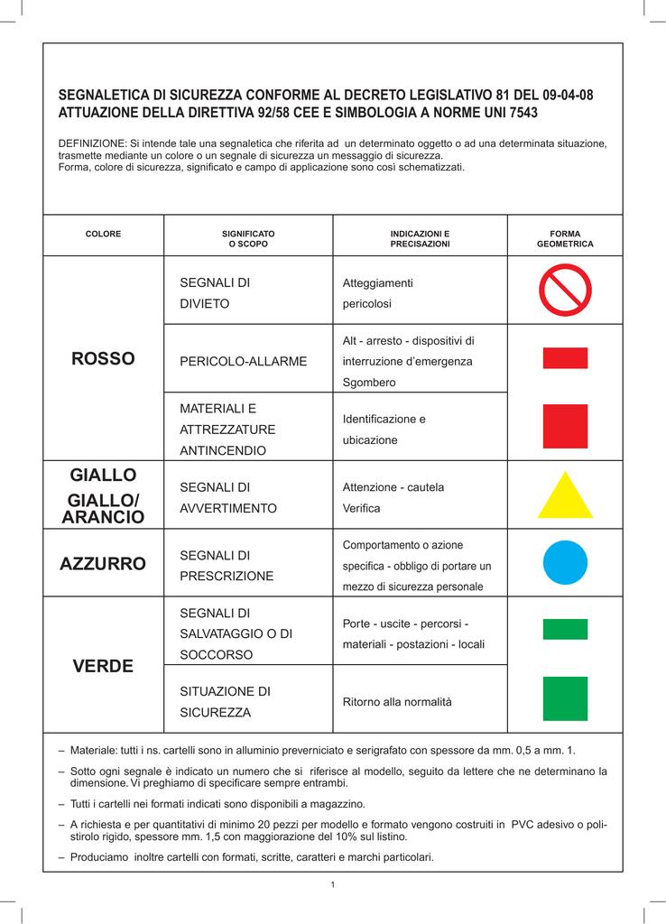 ELETTRICO spazio Pellicola autoadesivo Sintomi di avvertimento SEGNALETICA ATTENZIONE