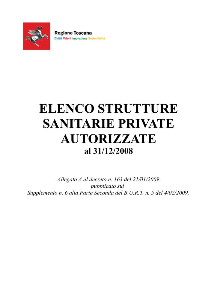 elenco strutture sanitarie private autorizzate