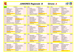 Classifica_Risultati Juniores