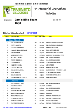 9ª Memorial Jhonathan Tabotta Jam`s Bike Team Buja