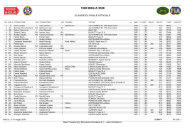 Mille Miglia 2008: classifica finale