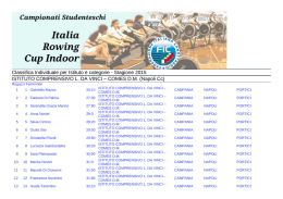 Classifiche Individuali - Ragazzi - Fase di Istituto GSS Indoor 2015