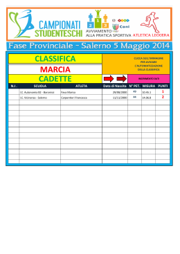 CLASSIFICA MARCIA CADETTE