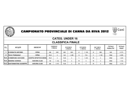 CATEG. UNDER 16 CAMPIONATO PROVINCIALE