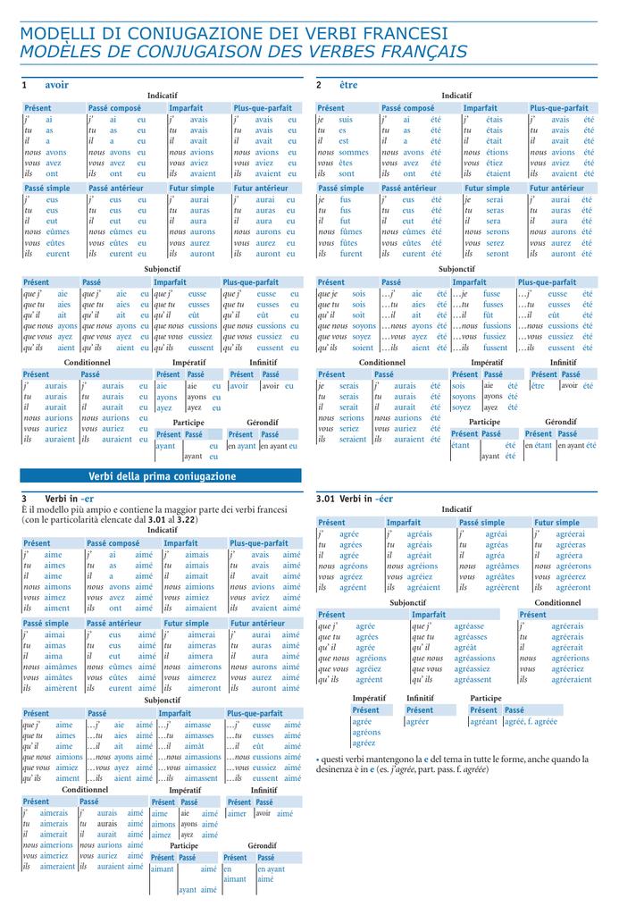 Modelli Di Coniugazione Dei Verbi Francesi Modeles De Conjugaison