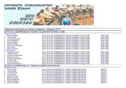 Classifiche Individuali - Cadetti - Fase di Istituto GSS Indoor 2013
