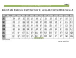 Fascicolo del fabbricato for Costo di costruzione adobe