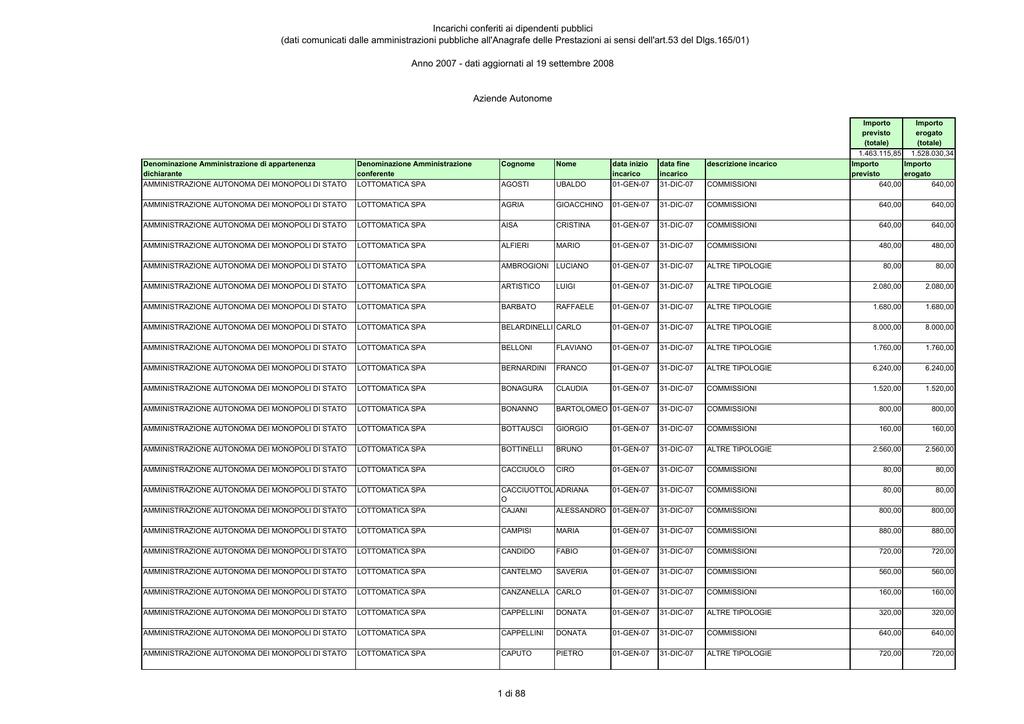 Funzione Pubblica Dipartimento Autonome D Aziende qgSZY