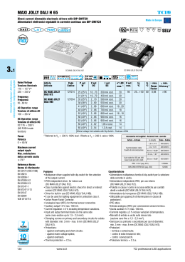 MAXI JOLLY DALI H 65 SELV - TCI professional led applications