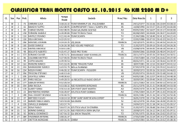 CLASSIFICA TRAIL MONTE CASTO 25.10.2015 46 KM 2200 M D+