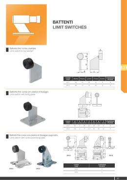 BATTENTI LIMIT SWITCHES