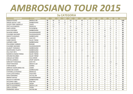 AMBROSIANO TOUR 2015 - Golf Club Ambrosiano