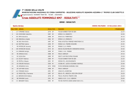 Classifica cross Volpiano femminile 2011