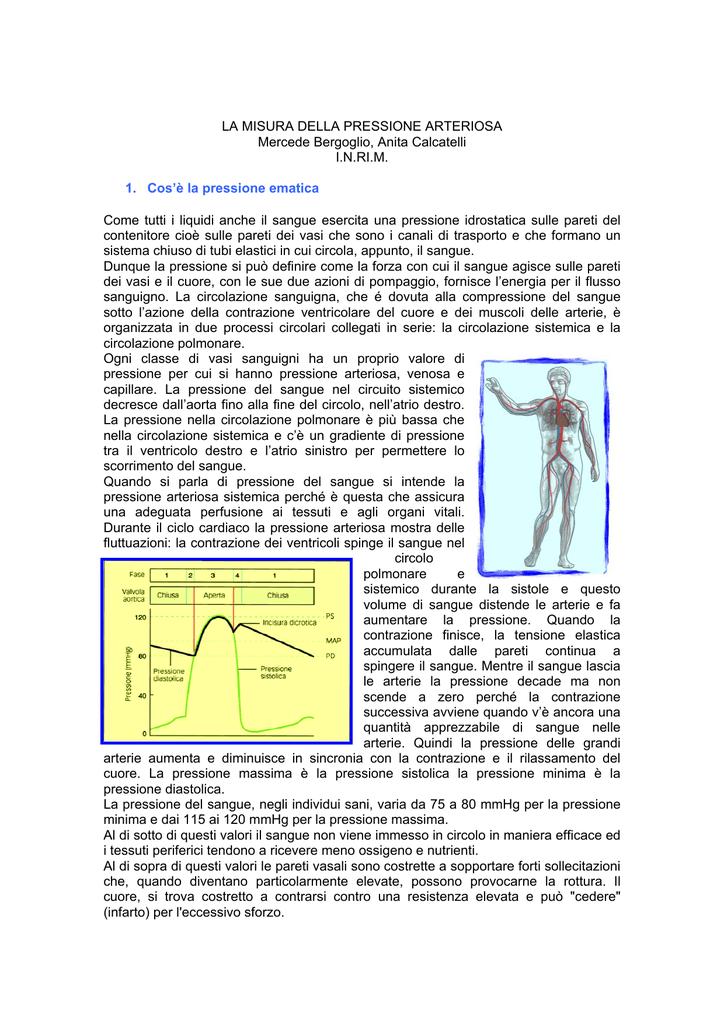 Сравнение гипертонического криза - Prevenzione della normalizzazione pressione sanguigna
