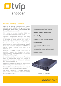 encoder - Aitek Spa